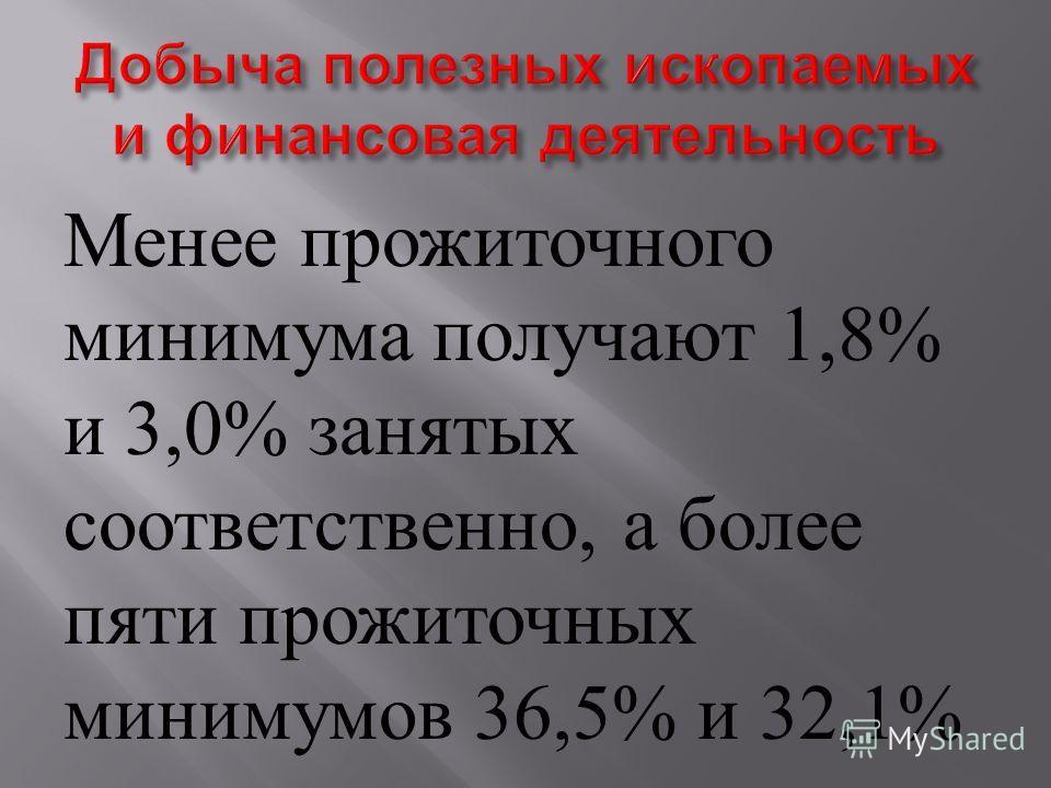 Менее прожиточного минимума получают 1,8% и 3,0% занятых соответственно, а более пяти прожиточных минимумов 36,5% и 32,1%