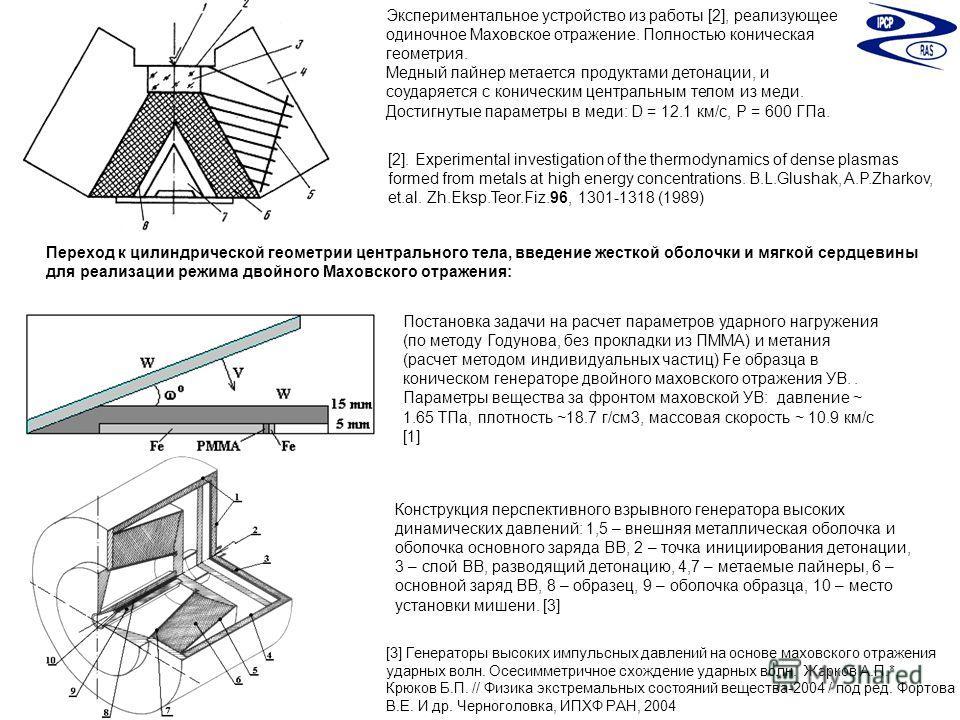 Конструкция перспективного взрывного генератора высоких динамических давлений: 1,5 – внешняя металлическая оболочка и оболочка основного заряда ВВ, 2 – точка инициирования детонации, 3 – слой ВВ, разводящий детонацию, 4,7 – метаемые лайнеры, 6 – осно
