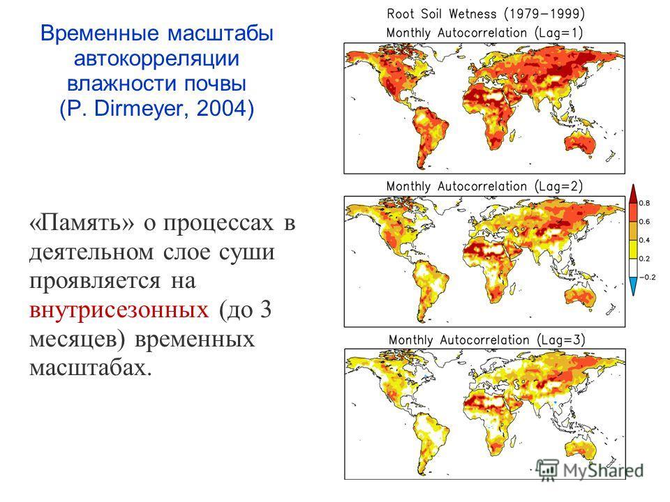 Временные масштабы автокорреляции влажности почвы (P. Dirmeyer, 2004) «Память» о процессах в деятельном слое суши проявляется на внутрисезонных (до 3 месяцев) временных масштабах.