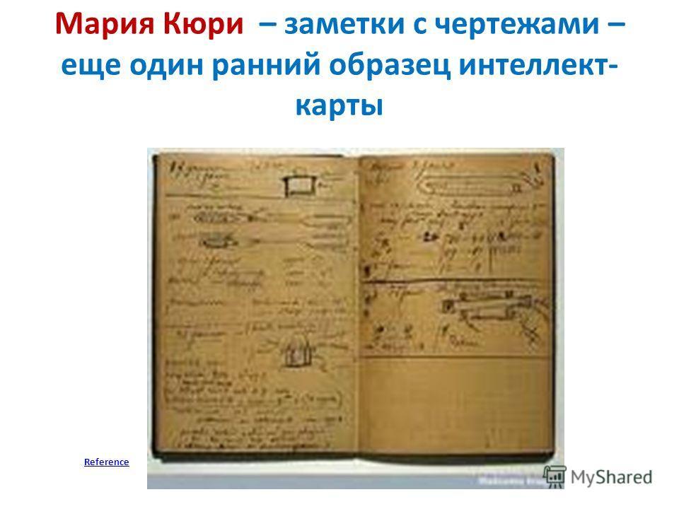Мария Кюри – заметки с чертежами – еще один ранний образец интеллект- карты Reference