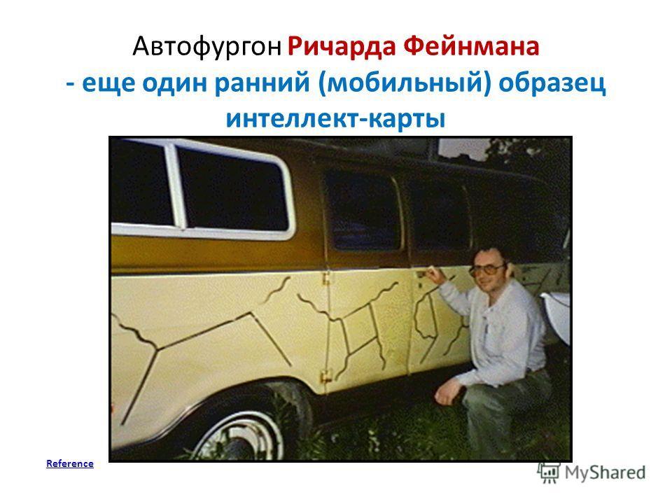 Автофургон Ричарда Фейнмана - еще один ранний (мобильный) образец интеллект-карты Reference