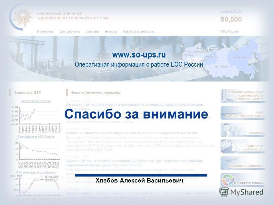 Спасибо за внимание Хлебов Алексей Васильевич