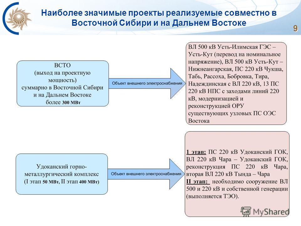 Наиболее значимые проекты реализуемые совместно в Восточной Сибири и на Дальнем Востоке 9