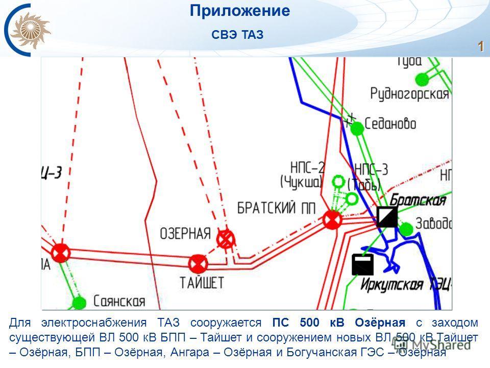 1 Приложение СВЭ ТАЗ Для электроснабжения ТАЗ сооружается ПС 500 кВ Озёрная с заходом существующей ВЛ 500 кВ БПП – Тайшет и сооружением новых ВЛ 500 кВ Тайшет – Озёрная, БПП – Озёрная, Ангара – Озёрная и Богучанская ГЭС – Озёрная