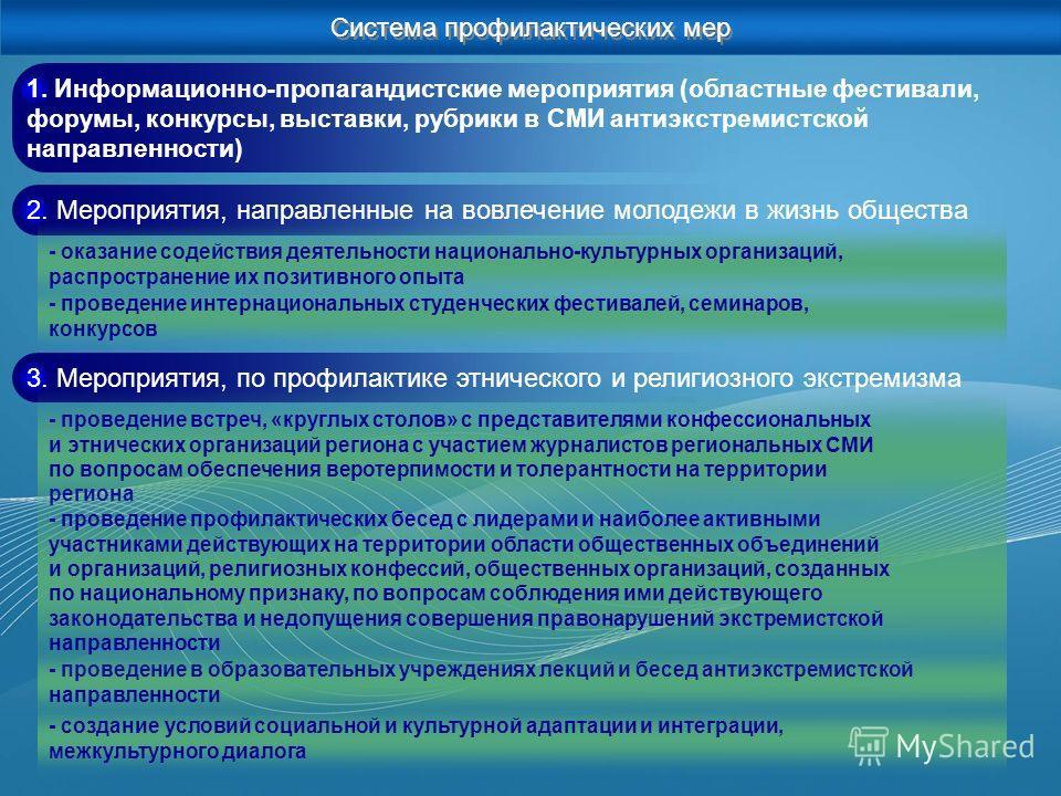 Система профилактических мер 1. Информационно-пропагандистские мероприятия (областные фестивали, форумы, конкурсы, выставки, рубрики в СМИ антиэкстремистской направленности) 2. Мероприятия, направленные на вовлечение молодежи в жизнь общества - оказа