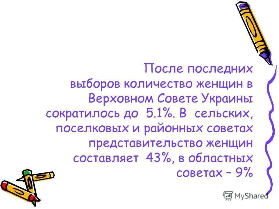 После последних выборов количество женщин в Верховном Совете Украины сократилось до 5.1%. В сельских, поселковых и районных советах представительство женщин составляет 43%, в областных советах – 9%