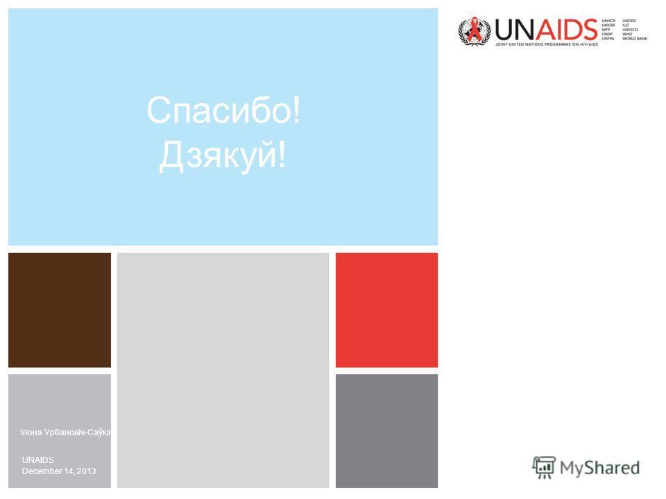 December 14, 2013 UNAIDS Спасибо! Дзякуй! Ілона Урбановіч-Саўка