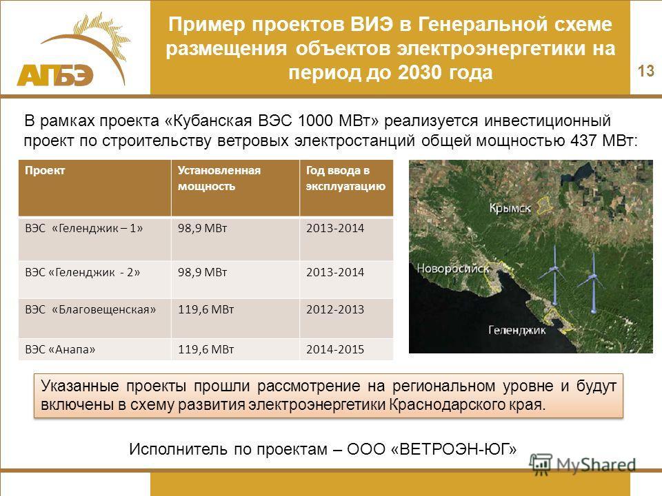 Генеральная схема развития нефтяной отрасли фото 731