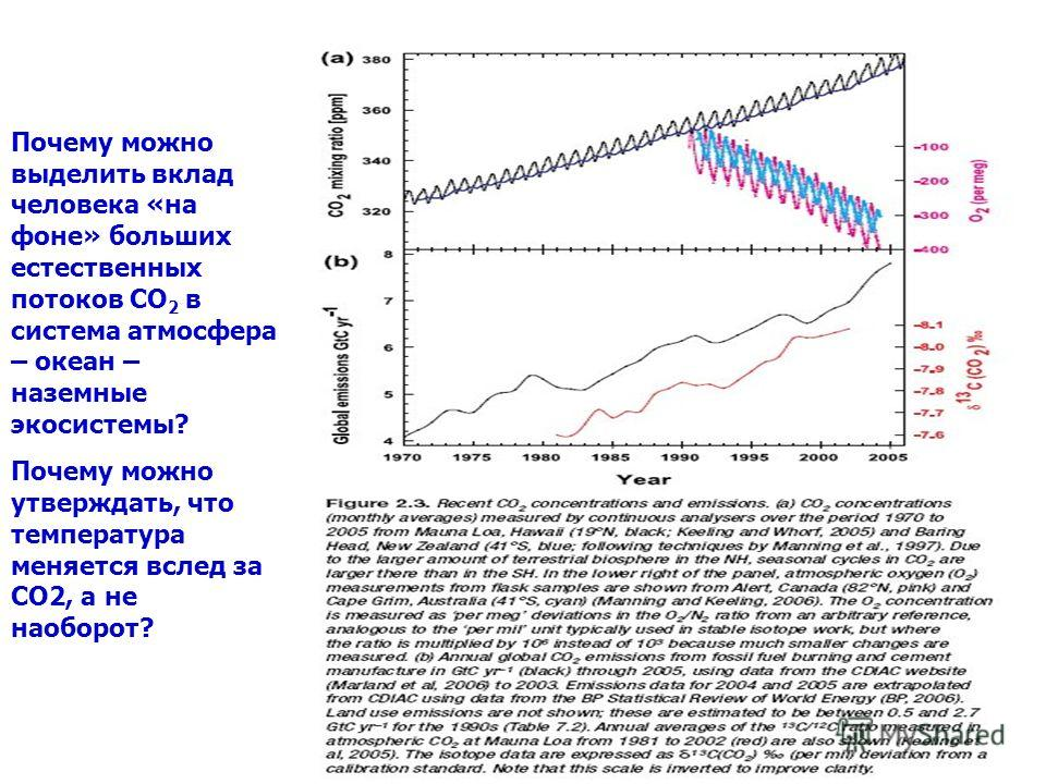 Почему можно выделить вклад человека «на фоне» больших естественных потоков СО 2 в система атмосфера – океан – наземные экосистемы? Почему можно утверждать, что температура меняется вслед за СО2, а не наоборот?