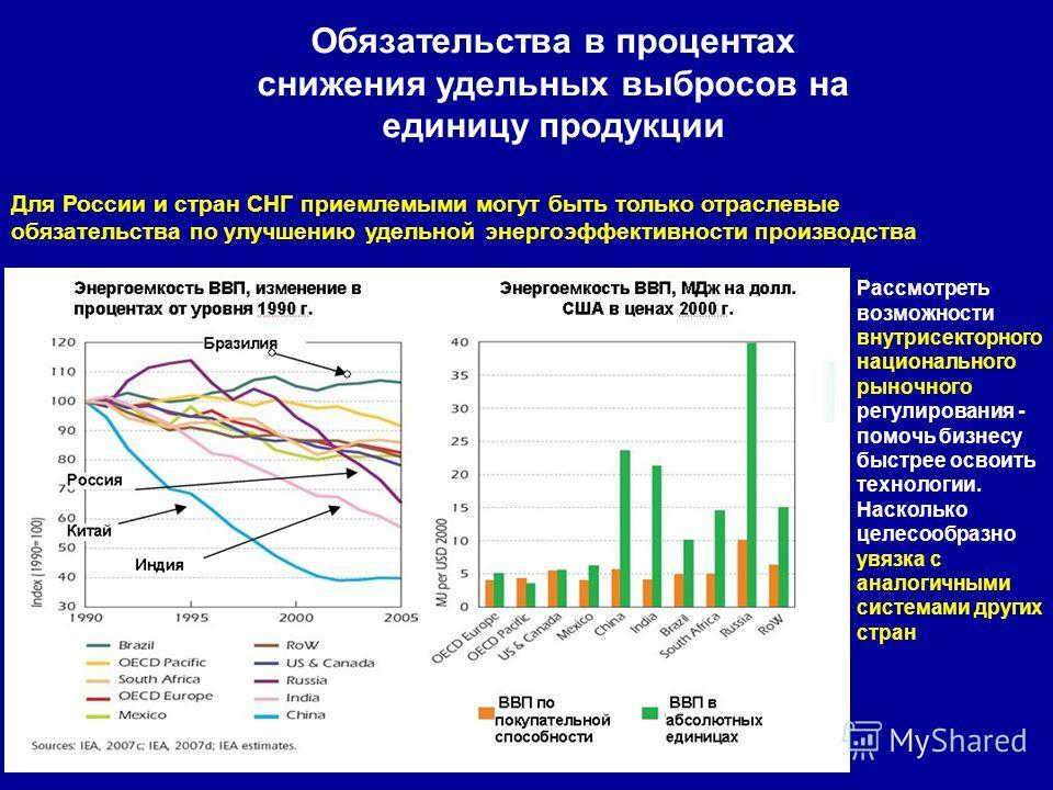 Обязательства в процентах снижения удельных выбросов на единицу продукции Для России и стран СНГ приемлемыми могут быть только отраслевые обязательства по улучшению удельной энергоэффективности производства Рассмотреть возможности внутрисекторного на