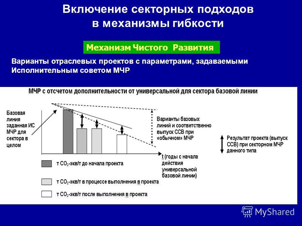 Включение секторных подходов в механизмы гибкости Варианты отраслевых проектов с параметрами, задаваемыми Исполнительным советом МЧР Механизм Чистого Развития