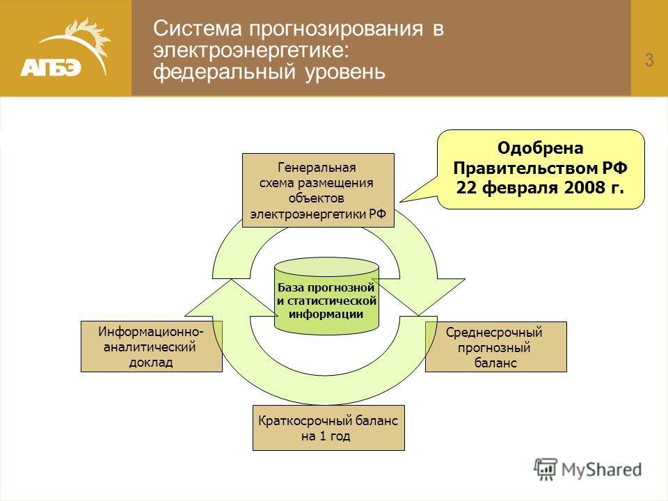 3 Система прогнозирования в электроэнергетике: федеральный уровень База прогнозной и статистической информации Среднесрочный прогнозный баланс Генеральная схема размещения объектов электроэнергетики РФ Информационно- аналитический доклад Краткосрочны
