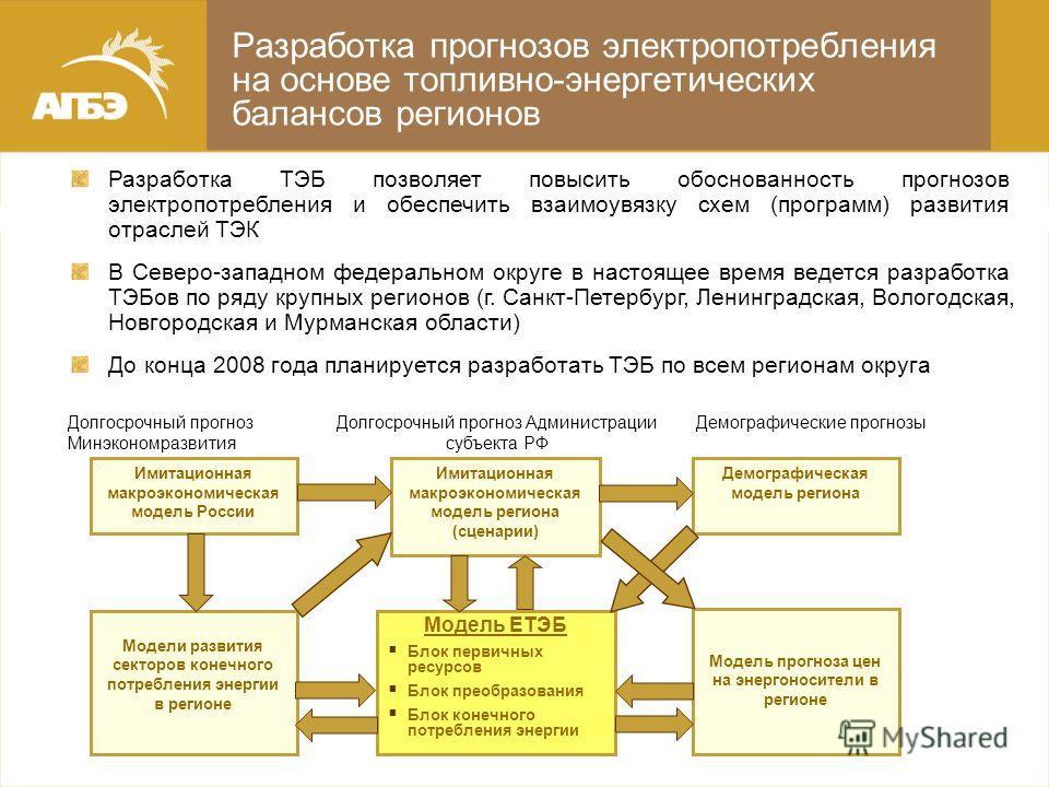 Разработка прогнозов электропотребления на основе топливно-энергетических балансов регионов Демографические прогнозы Долгосрочный прогноз Минэкономразвития Долгосрочный прогноз Администрации субъекта РФ Имитационная макроэкономическая модель региона