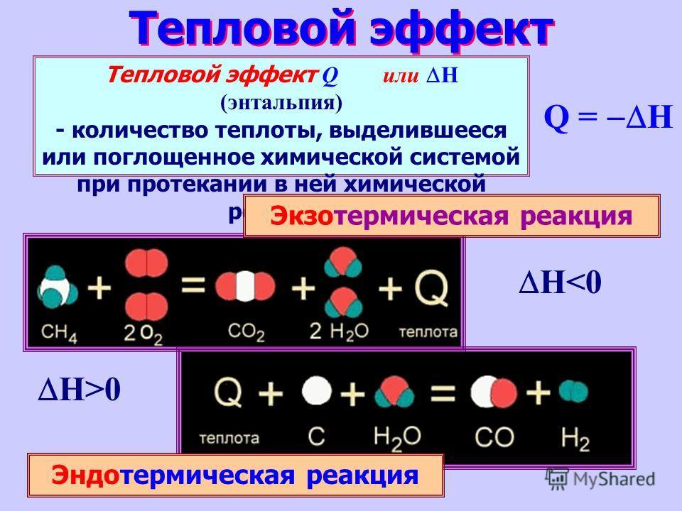 Тепловой эффект Q или H (энтальпия) - количество теплоты, выделившееся или поглощенное химической системой при протекании в ней химической реакции. Экзотермическая реакция Эндотермическая реакция H0 Q = H