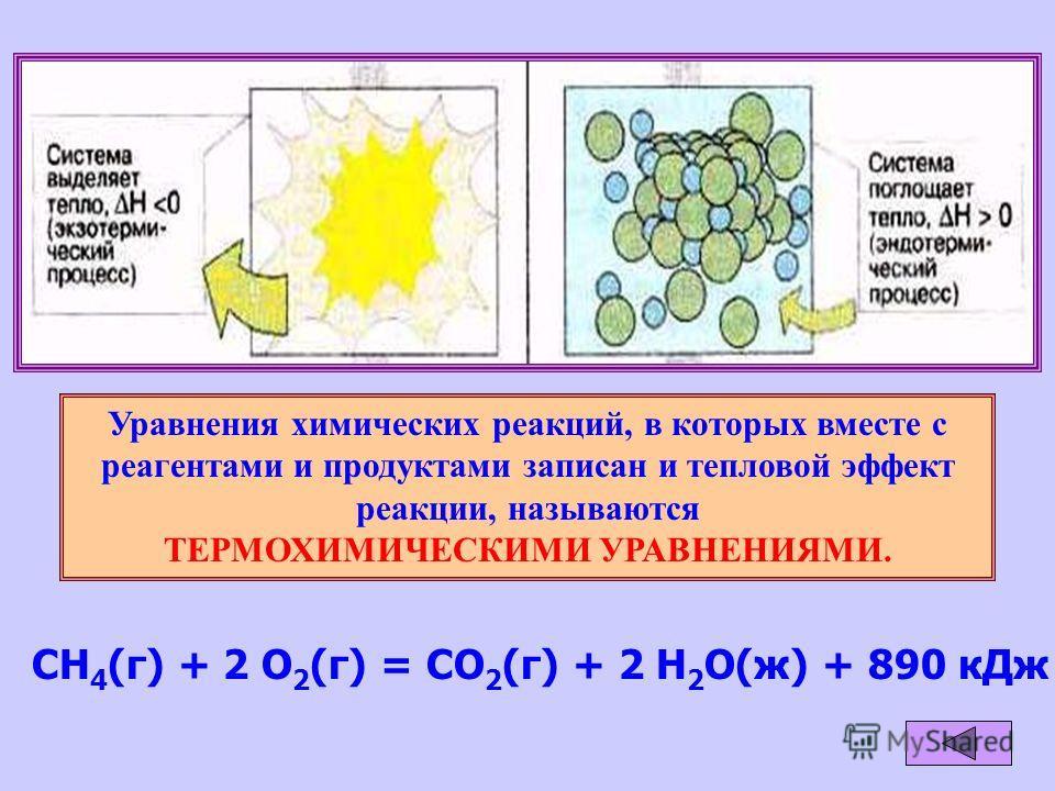Уравнения химических реакций, в которых вместе с реагентами и продуктами записан и тепловой эффект реакции, называются ТЕРМОХИМИЧЕСКИМИ УРАВНЕНИЯМИ. СH 4 (г) + 2 O 2 (г) = СO 2 (г) + 2 H 2 О(ж) + 890 кДж