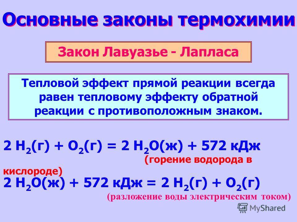 Основные законы термохимии Закон Лавуазье - Лапласа Тепловой эффект прямой реакции всегда равен тепловому эффекту обратной реакции с противоположным знаком. 2 H 2 (г) + O 2 (г) = 2 H 2 О(ж) + 572 кДж (горение водорода в кислороде) 2 H 2 О(ж) + 572 кД