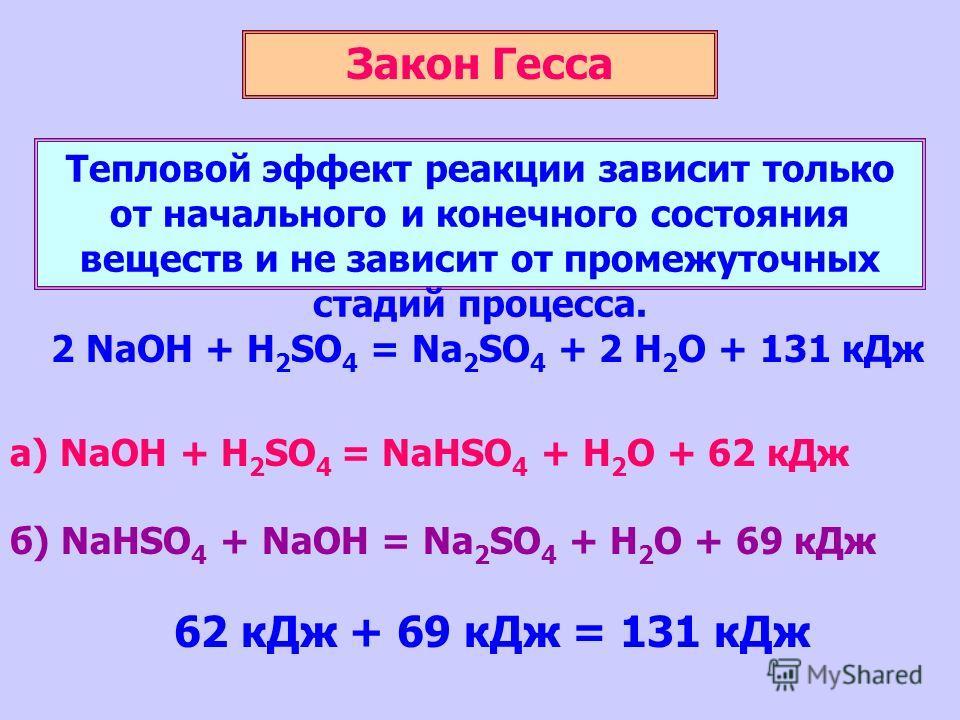 Тепловой эффект реакции зависит только от начального и конечного состояния веществ и не зависит от промежуточных стадий процесса. Закон Гесса 2 NaOH + H 2 SO 4 = Na 2 SO 4 + 2 H 2 O + 131 кДж а) NaOH + H 2 SO 4 = NaНSO 4 + H 2 O + 62 кДж б) NaHSO 4 +