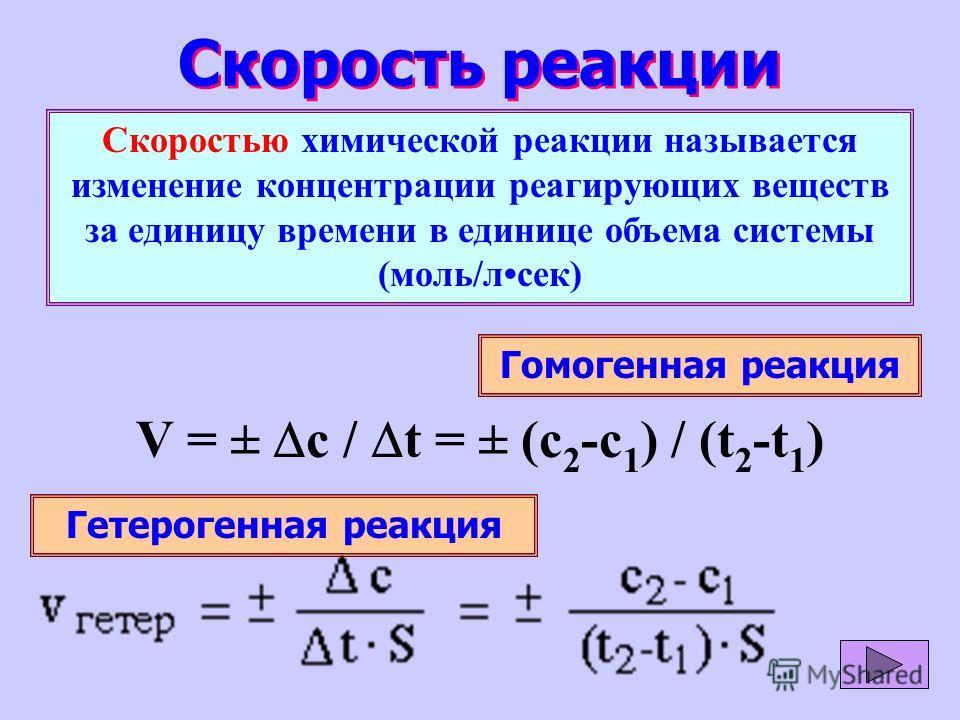 Скорость реакции Скоростью химической реакции называется изменение концентрации реагирующих веществ за единицу времени в единице объема системы (моль/лсек) V = c / t = (c 2 -c 1 ) / (t 2 -t 1 ) Гомогенная реакция Гетерогенная реакция