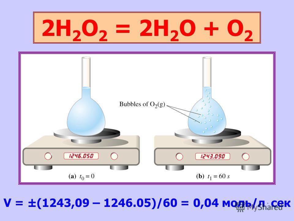 2H 2 O 2 = 2H 2 O + O 2 V = ±(1243,09 – 1246.05)/60 = 0,04 моль/лּсек