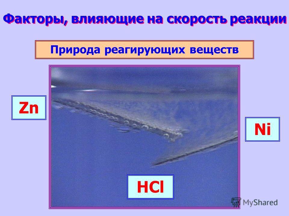 Факторы, влияющие на скорость реакции Природа реагирующих веществ Zn HCl Ni