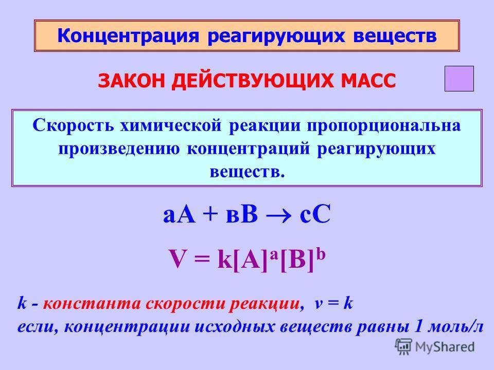 Концентрация реагирующих веществ ЗАКОН ДЕЙСТВУЮЩИХ МАСС Скорость химической реакции пропорциональна произведению концентраций реагирующих веществ. аА + вВ сС V = k[A] a [B] b k - константа скорости реакции, v = k если, концентрации исходных веществ р