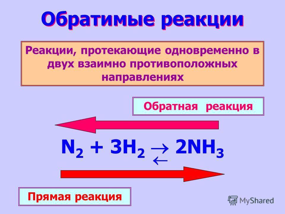 Обратимые реакции Реакции, протекающие одновременно в двух взаимно противоположных направлениях N 2 + 3H 2 2NH 3 Прямая реакция Обратная реакция