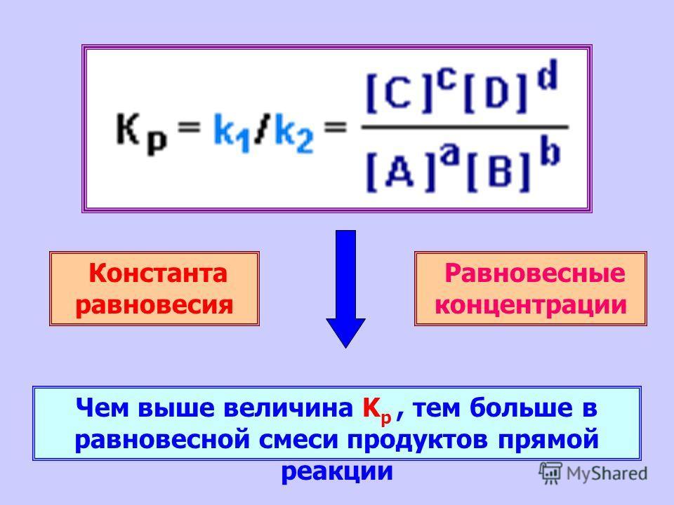 Константа равновесия Чем выше величина K p, тем больше в равновесной смеси продуктов прямой реакции Равновесные концентрации
