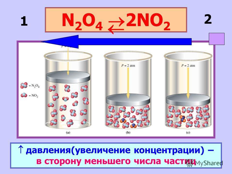 N 2 O 4 2NO 2 1 2 давления(увеличение концентрации) – в сторону меньшего числа частиц