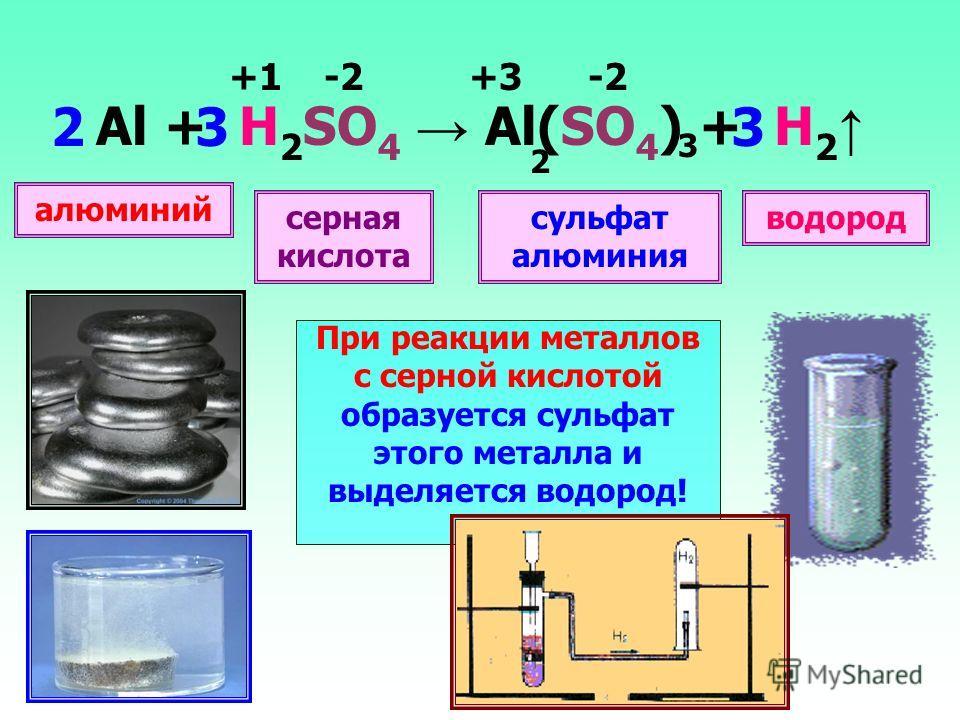 При реакции металлов с серной кислотой образуется сульфат этого металла и выделяется водород! Al + H 2 SO 4 Al(SO 4 ) + H 2 +1-2+3-2 2 3 233 алюминий серная кислота сульфат алюминия водород