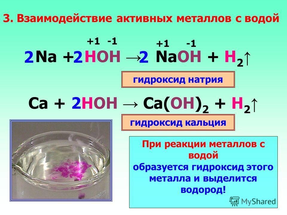 Na + HOH NaOH + H 2 Ca + 2HOH Ca(OH) 2 + H 2 При реакции металлов с водой образуется гидроксид этого металла и выделится водород! 3. Взаимодействие активных металлов с водой +1 +1 222 гидроксид натрия гидроксид кальция