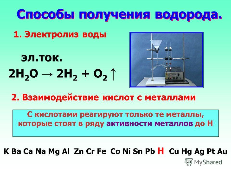 Способы получения водорода. 1. Электролиз воды эл.ток. 2Н 2 О 2Н 2 + О 2 2. Взаимодействие кислот с металлами С кислотами реагируют только те металлы, которые стоят в ряду активности металлов до Н K Ba Ca Na Mg Al Zn Cr Fe Co Ni Sn Pb H Cu Hg Ag Pt A