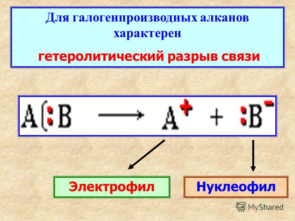 Для галогенпроизводных алканов характерен гетеролитический разрыв связи ЭлектрофилНуклеофил