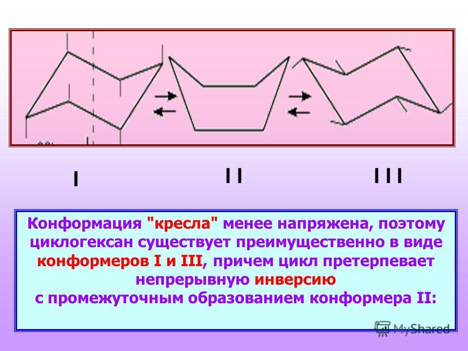 Конформация кресла менее напряжена, поэтому циклогексан существует преимущественно в виде конформеров I и III, причем цикл претерпевает непрерывную инверсию с промежуточным образованием конформера II: I I I II