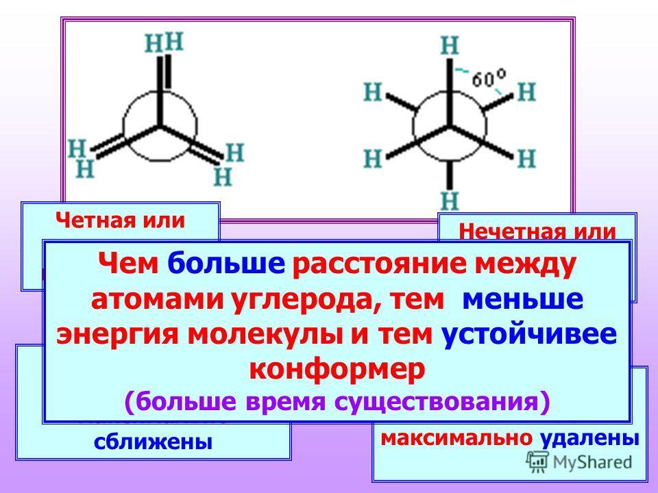 Четная или заслоненная конформация Нечетная или заторможенная конформация Атомы водорода метильных групп максимально сближены Атомы водорода метильных групп максимально удалены Чем больше расстояние между атомами углерода, тем меньше энергия молекулы