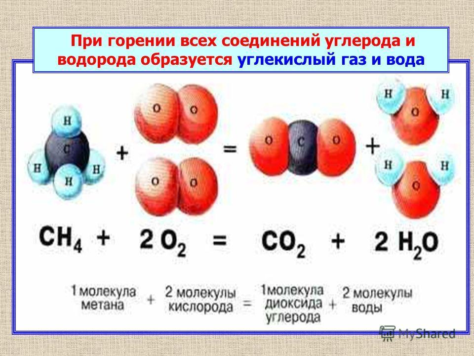 При горении всех соединений углерода и водорода образуется углекислый газ и вода