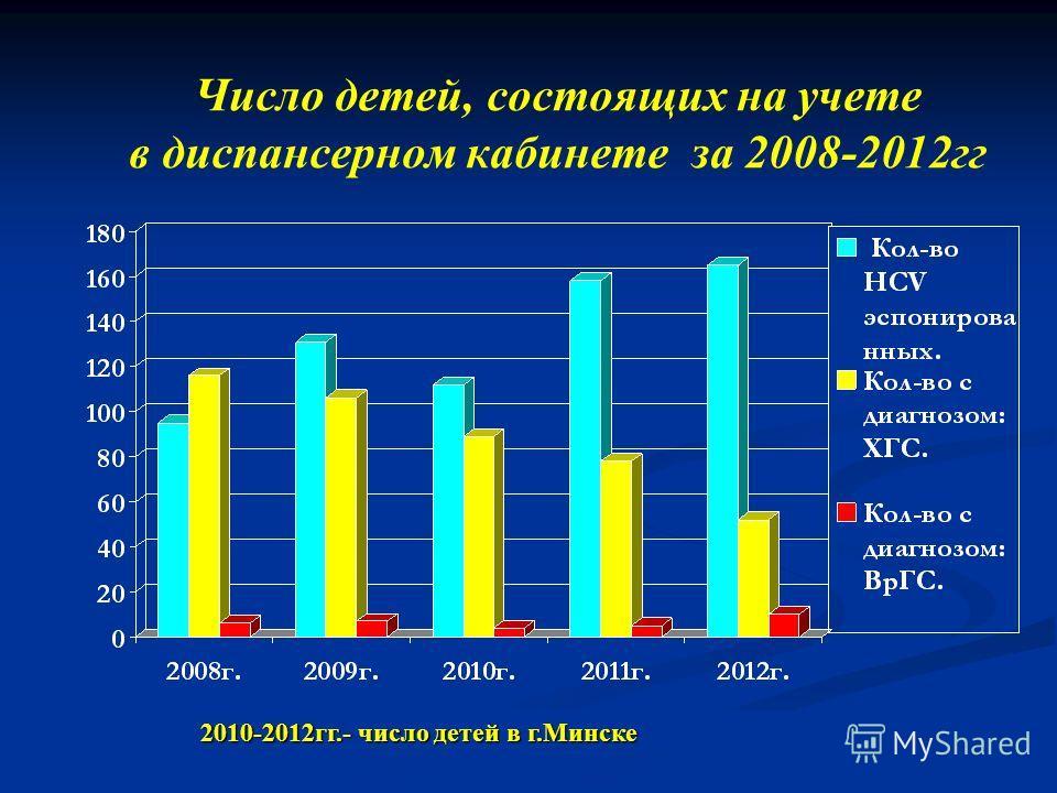 Число детей, состоящих на учете в диспансерном кабинете за 2008-2012гг 2010-2012гг.- число детей в г.Минске