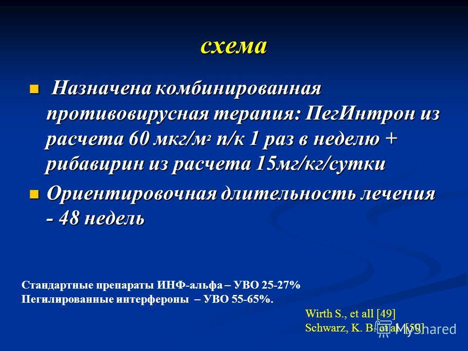 схема Назначена комбинированная противовирусная терапия: ПегИнтрон из расчета 60 мкг/м 2 п/к 1 раз в неделю + рибавирин из расчета 15мг/кг/сутки Назначена комбинированная противовирусная терапия: ПегИнтрон из расчета 60 мкг/м 2 п/к 1 раз в неделю + р