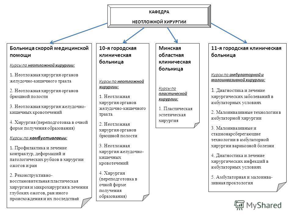 Официальный сайт психиатрической больницы краснодарский край