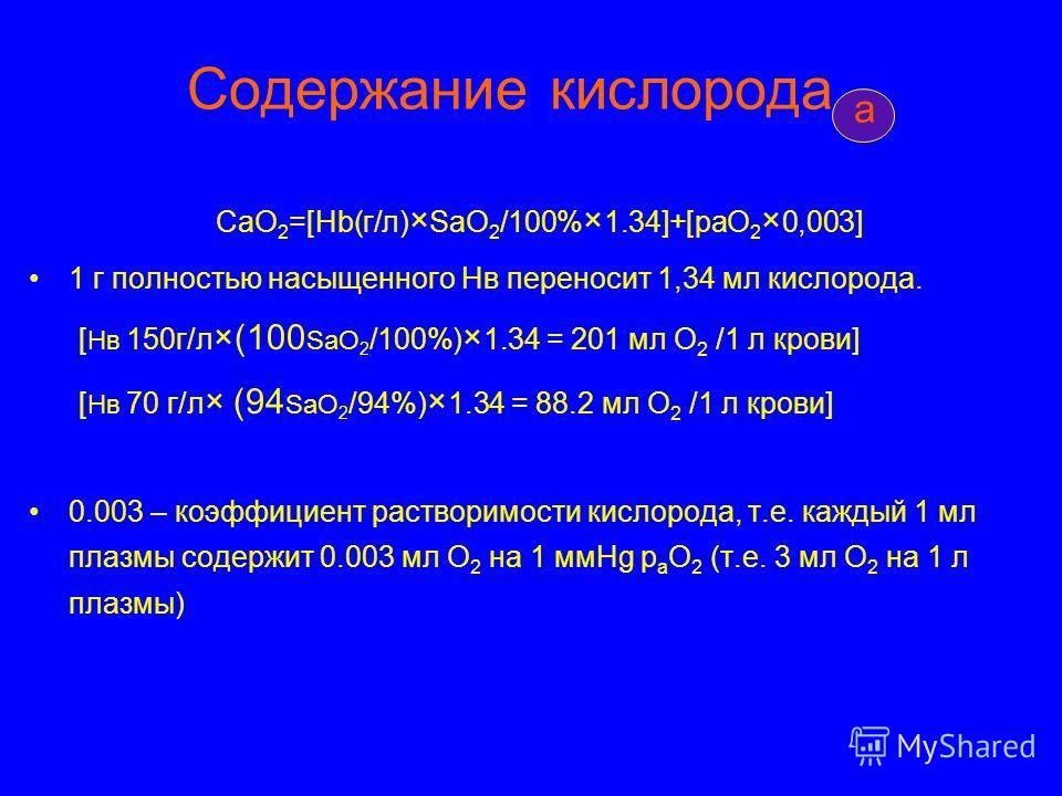 Содержание кислорода а СаО 2 =[Hb(г/л) × SaO 2 /100% × 1.34]+[раО 2 × 0,003] 1 г полностью насыщенного Нв переносит 1,34 мл кислорода. [ Нв 150г/л ×(100 SaO 2 /100%) × 1.34 = 201 мл О 2 /1 л крови] [ Нв 70 г/л × (94 SaO 2 /94%) × 1.34 = 88.2 мл О 2 /