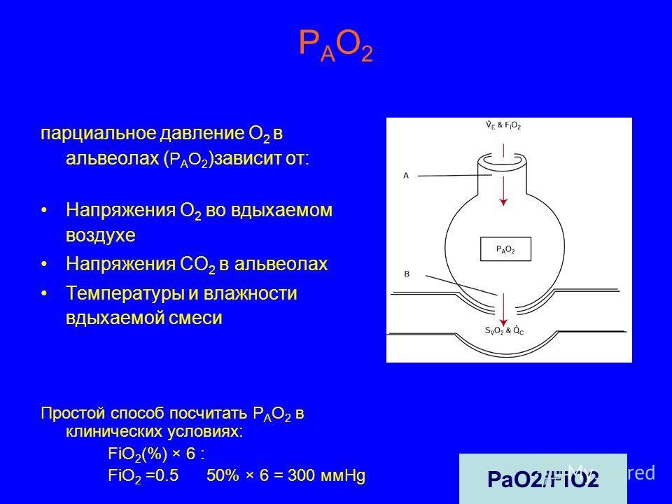 РАО2РАО2 парциальное давление O 2 в альвеолах ( Р А О 2 )зависит от: Напряжения О 2 во вдыхаемом воздухе Напряжения СО 2 в альвеолах Температуры и влажности вдыхаемой смеси Простой способ посчитать Р A О 2 в клинических условиях: FiO 2 (%) × 6 : FiO