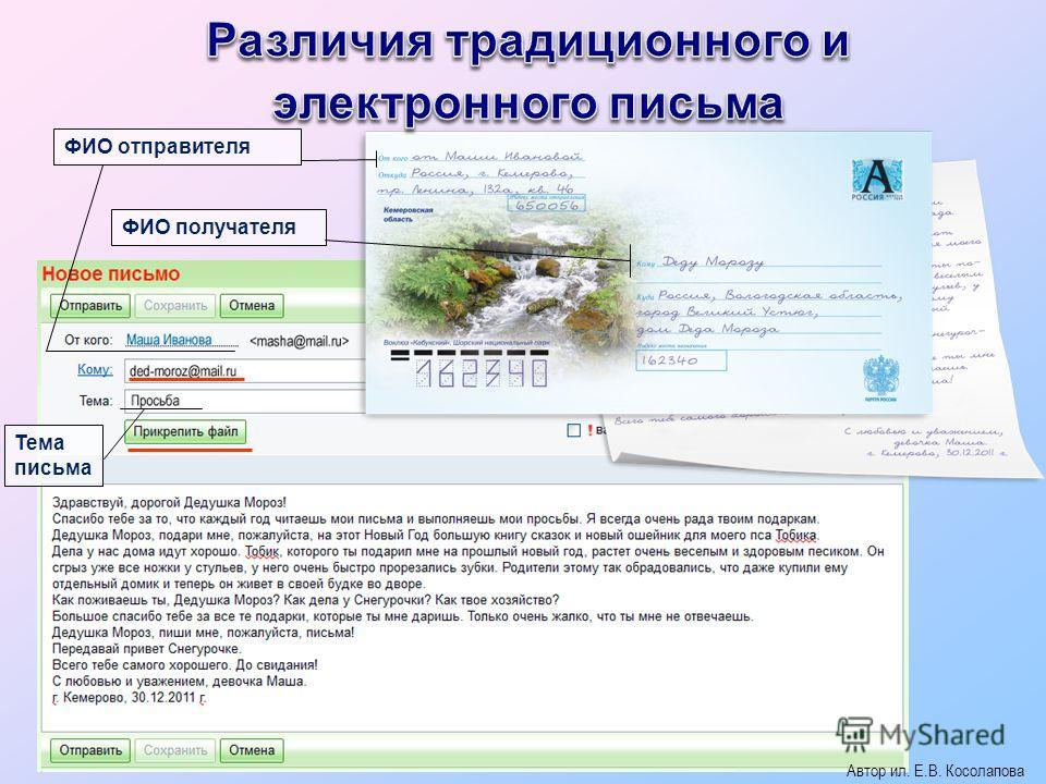Тема письма ФИО получателя ФИО отправителя Автор ил. Е.В. Косолапова