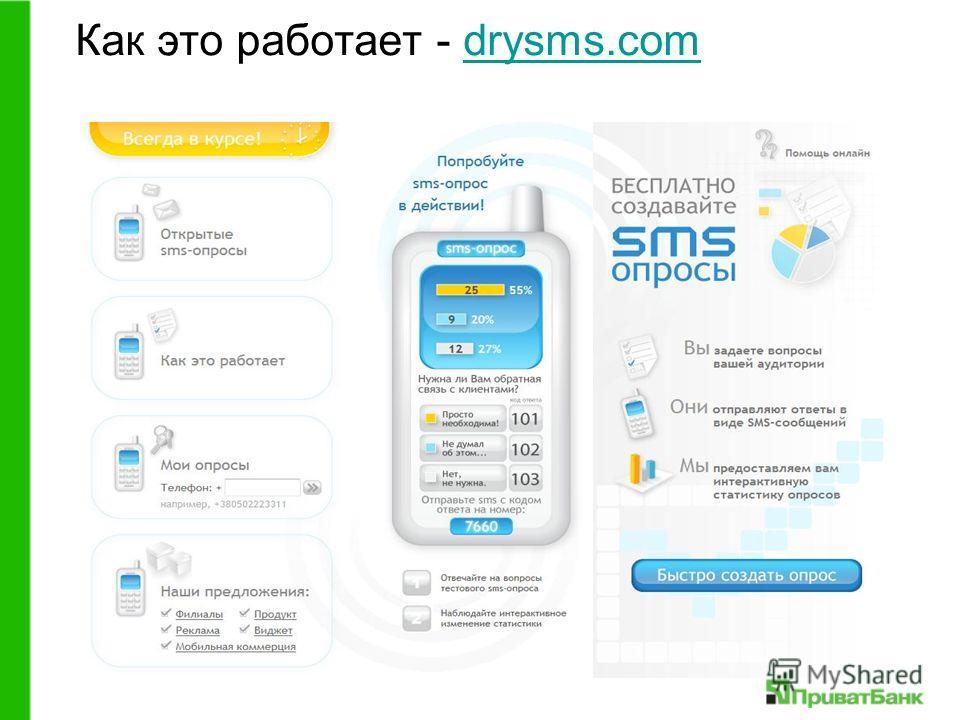Как это работает - drysms.comdrysms.com