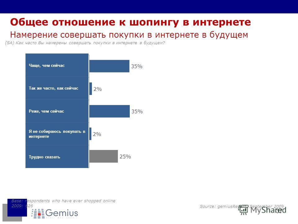 37 Общее отношение к шопингу в интернете Намерение совершать покупки в интернете в будущем (SA) Как часто Вы намерены совершать покупки в интернете в будущем? Base: respondents who have ever shopped online 2009: 626 Чаще, чем сейчас Так же часто, как