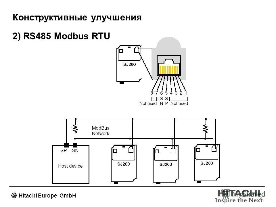 Hitachi Europe GmbH Конструктивные улучшения 2) RS485 Modbus RTU