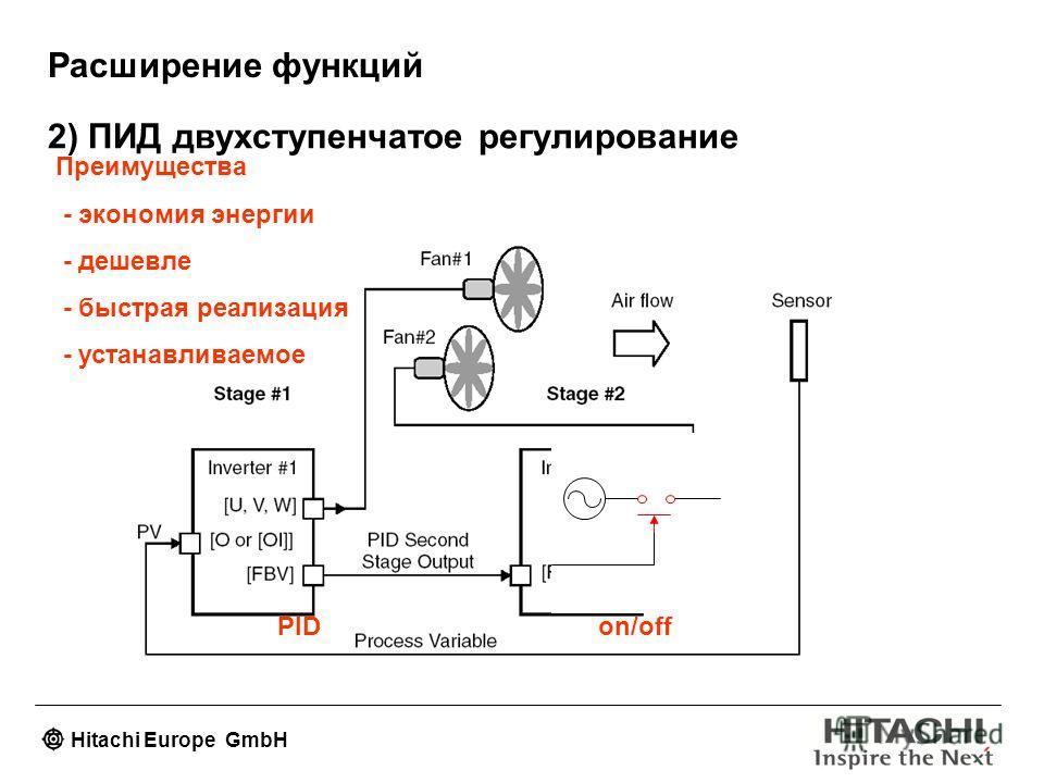 Hitachi Europe GmbH Расширение функций 2) ПИД двухступенчатое регулирование PIDon/off Преимущества - экономия энергии - дешевле - быстрая реализация - устанавливаемое