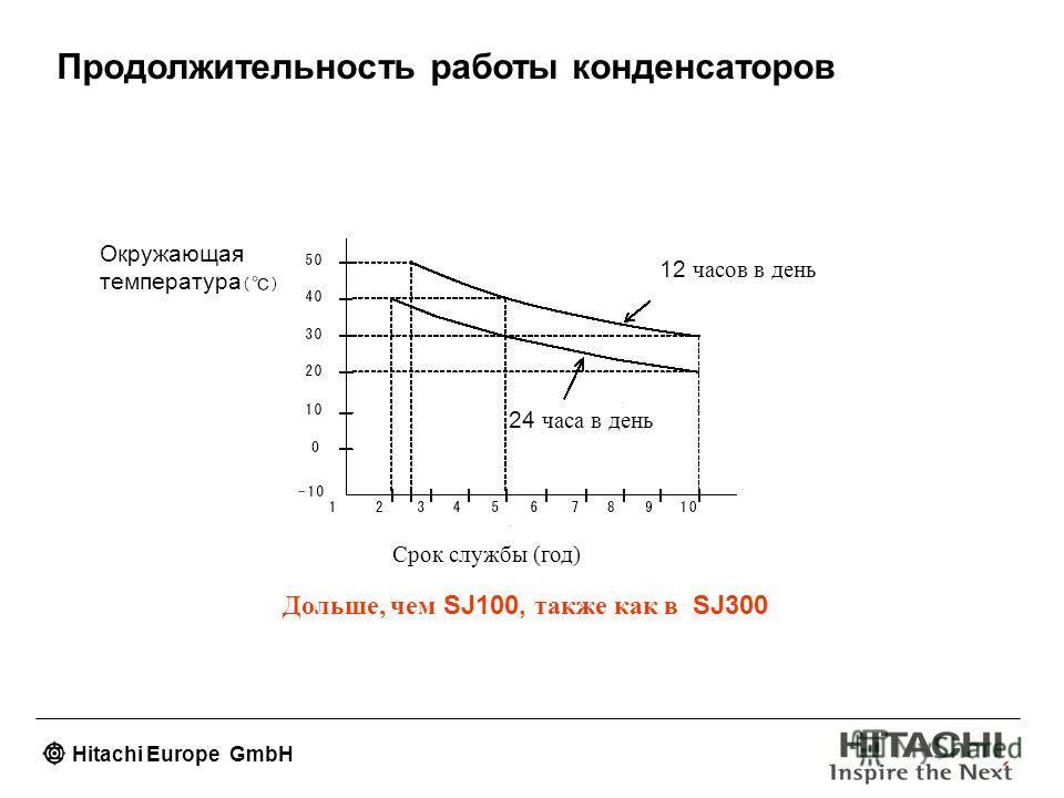 Hitachi Europe GmbH Продолжительность работы конденсаторов Срок службы (год) Окружающая температура 12 часов в день 24 часа в день Дольше, чем SJ100, также как в SJ300