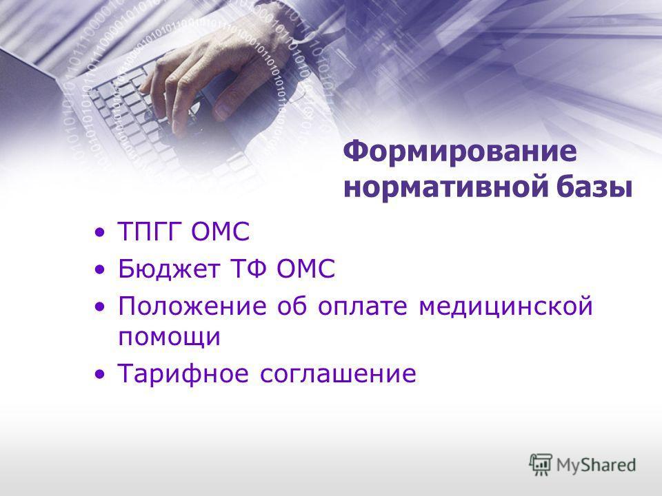 Формирование нормативной базы ТПГГ ОМС Бюджет ТФ ОМС Положение об оплате медицинской помощи Тарифное соглашение
