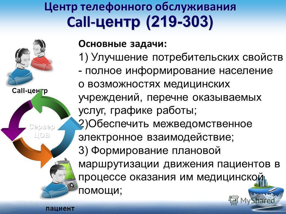 Центр телефонного обслуживания Call- центр (219-303) Основные задачи: 1) Улучшение потребительских свойств - полное информирование население о возможностях медицинских учреждений, перечне оказываемых услуг, графике работы; 2)Обеспечить межведомственн