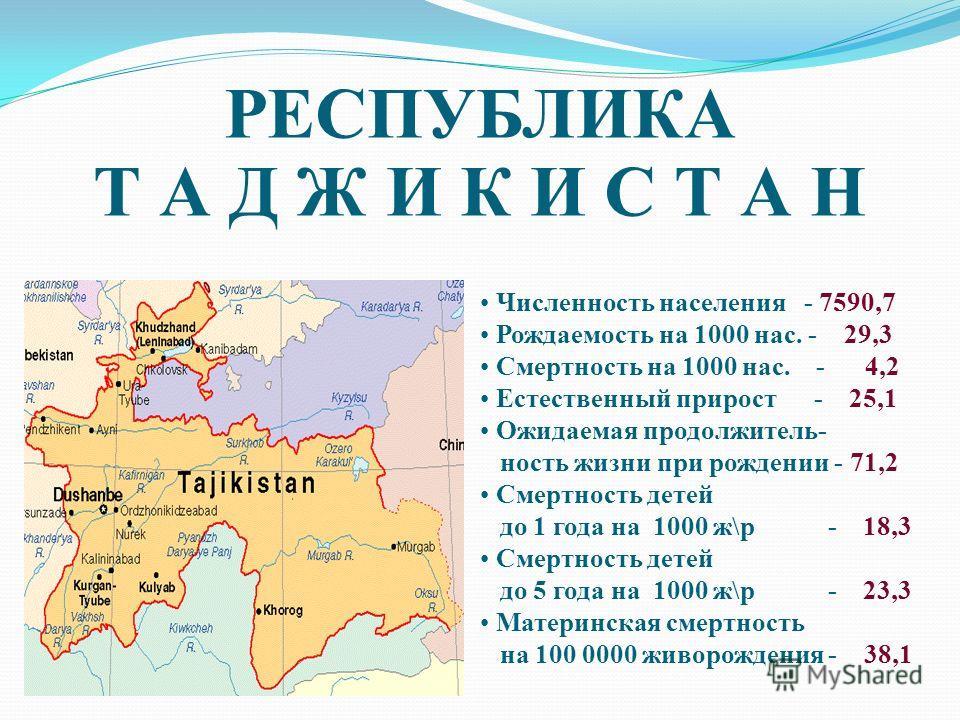 Министерство здравоохранения Республики Таджикистан благодарно компании «Корпоративные информационные рутины» за намерение оказать содействие в создании Диспетчерского центра здравоохранения Республики Таджикистан