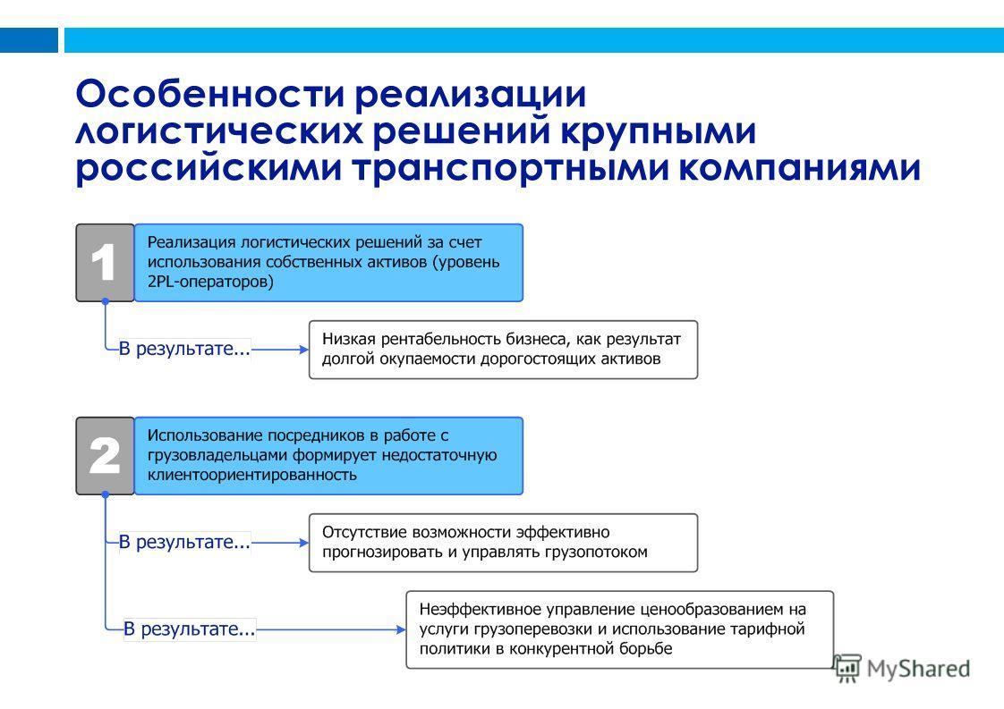 Особенности реализации логистических решений крупными российскими транспортными компаниями